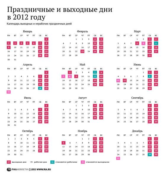 Праздничные и выходные дни в 2012 году.  Расширенный поиск.